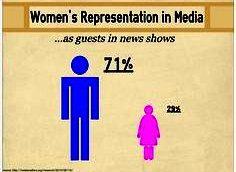 استثمار زنان در بافت رسانهای