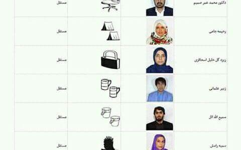 نارضایتی نامزدان زن از کارکرد کمیسیون انتخابات